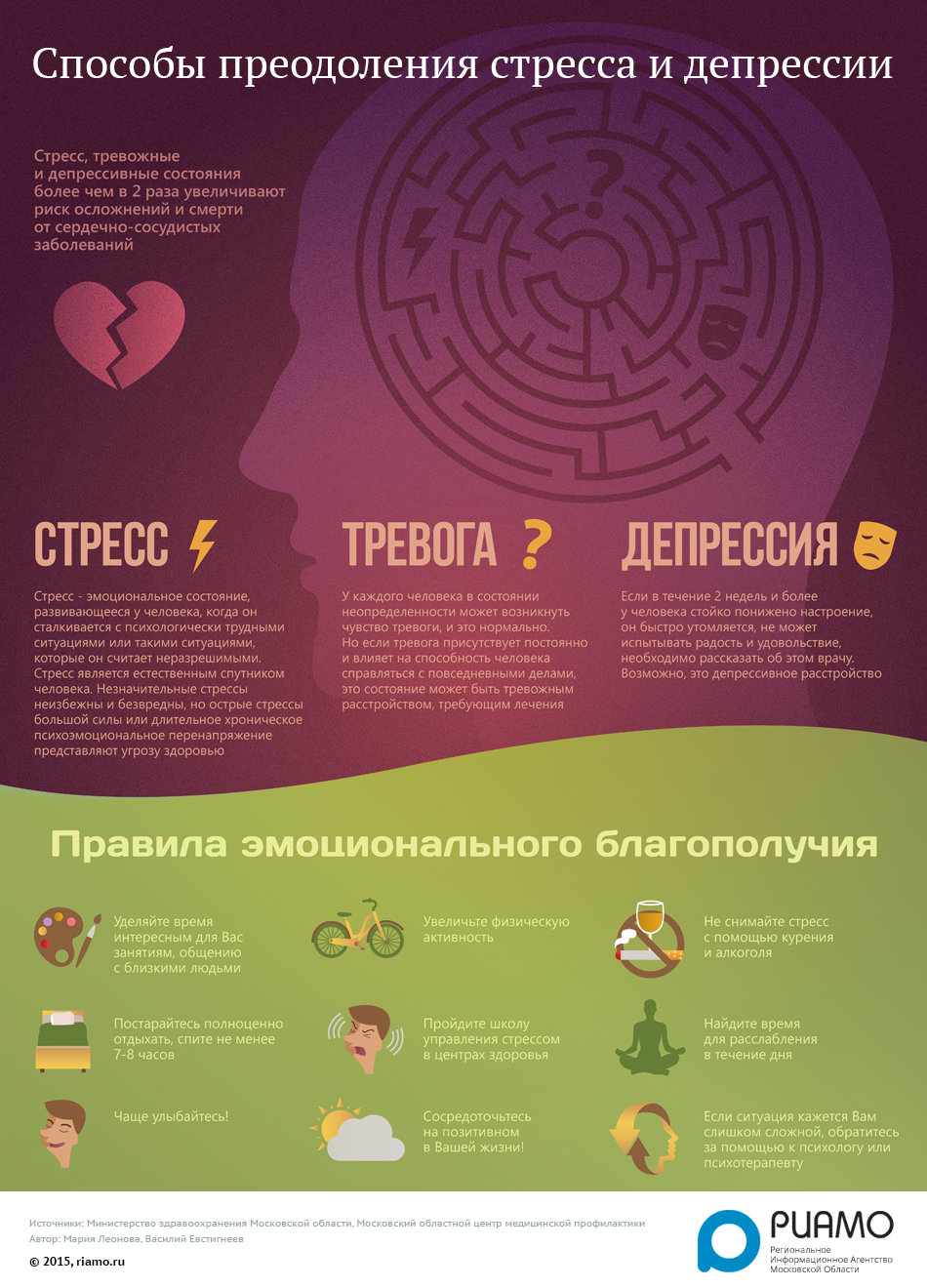 инфографика стресса #1
