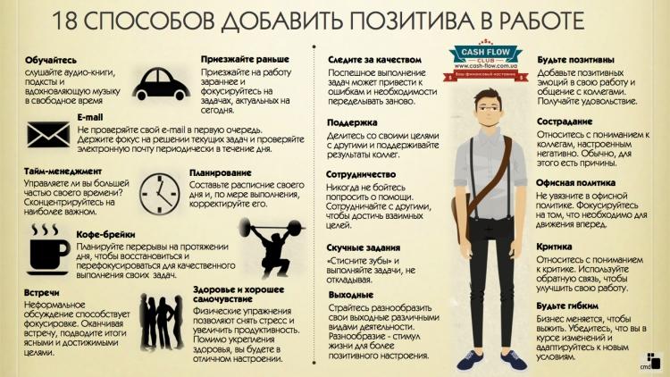 инфографика стресса #3