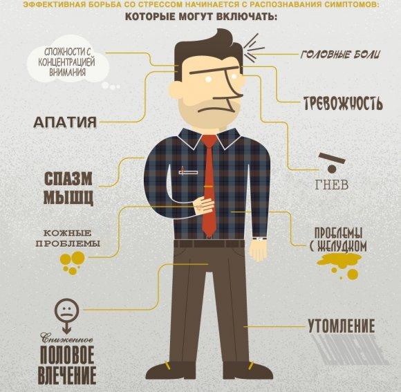 инфографика стресса #5