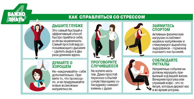 инфографика стресса #6